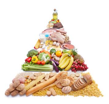 Gesunde und ausgewogene Ernährung mit der Ernährungspyramide